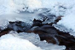 Spring Creek -18°F